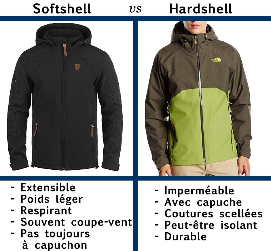 Softshell Vs Hardshell