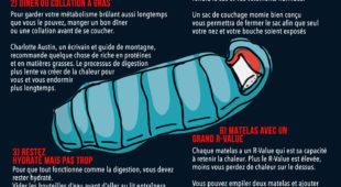 Infographie : Comment passer une nuit au chaud dans son sac de couchage ?