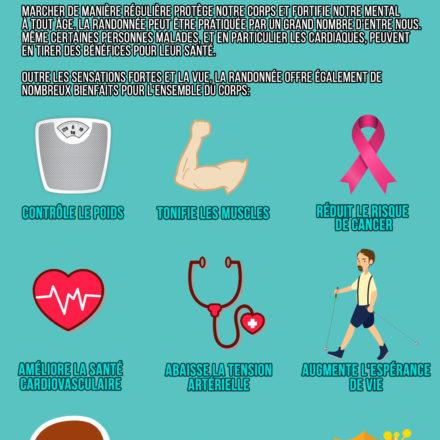 Infographie : Les Bienfaits De La Randonnée