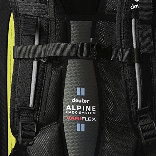 Meilleurs sacs a dos de Ski